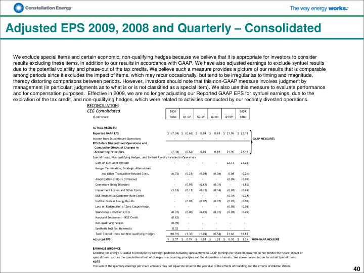 Adjusted EPS 2009, 2008 and Quarterly – Consolidated