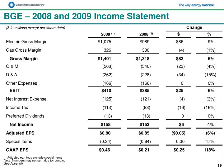 BGE – 2008 and 2009 Income Statement