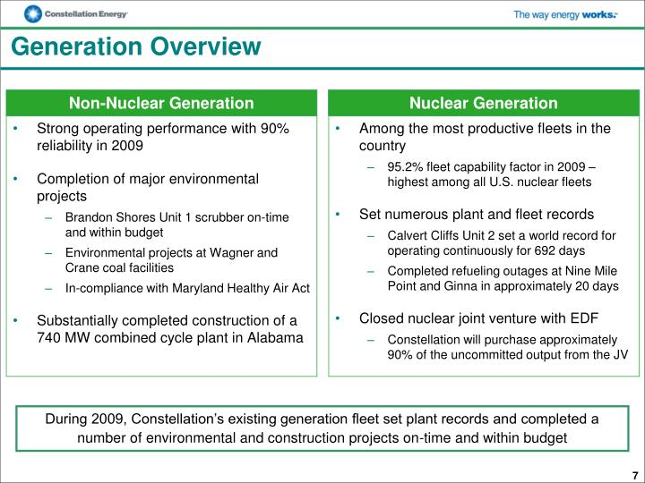 Generation Overview
