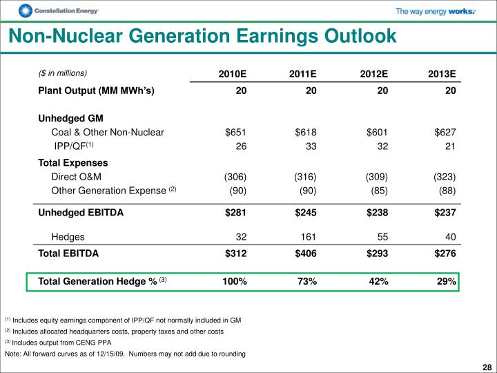 Non-Nuclear Generation Earnings Outlook
