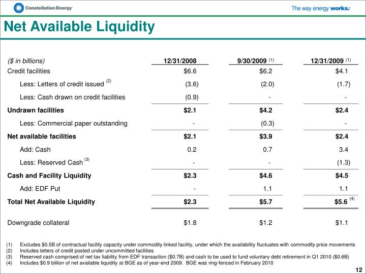 Net Available Liquidity