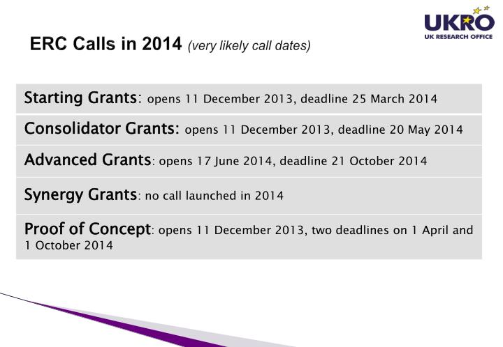 ERC Calls in 2014