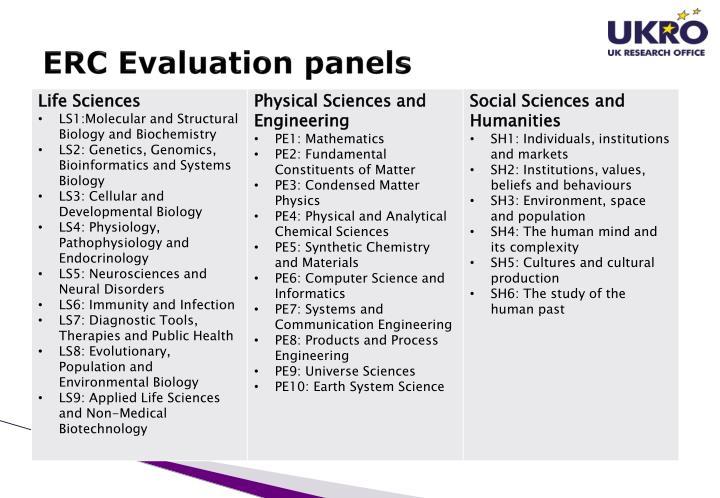 ERC Evaluation panels