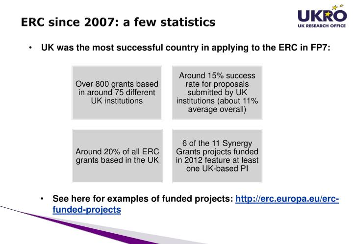 ERC since 2007: a few statistics