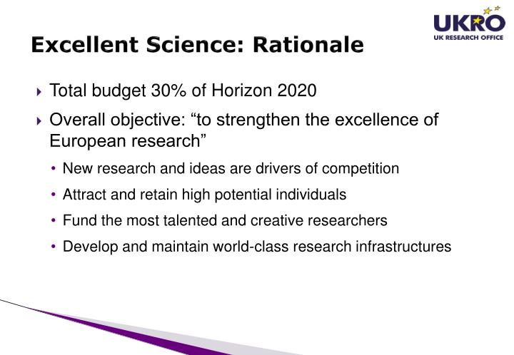 Excellent Science: Rationale