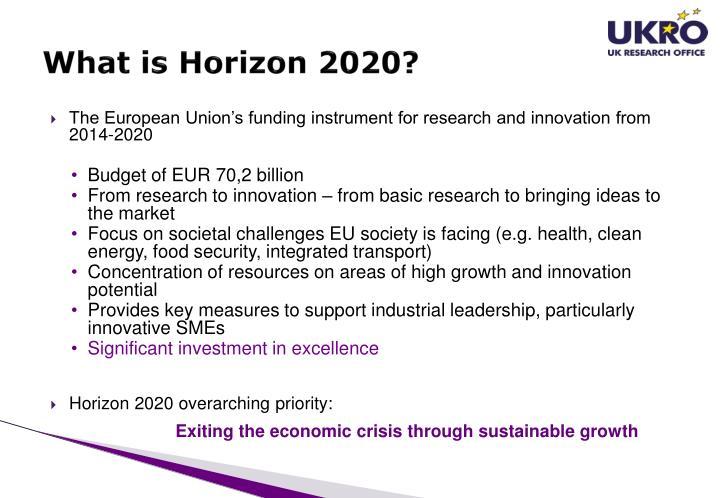 What is Horizon 2020?