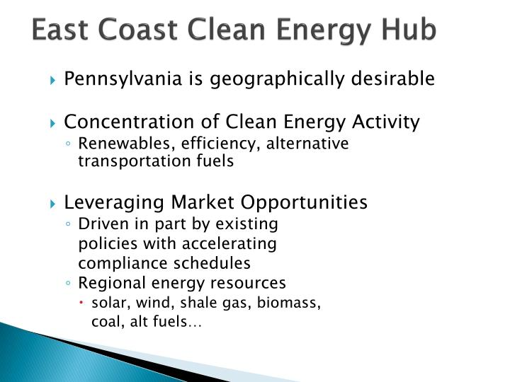 East Coast Clean Energy Hub