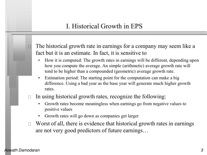 I historical growth in eps
