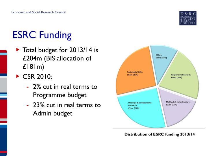 ESRC Funding