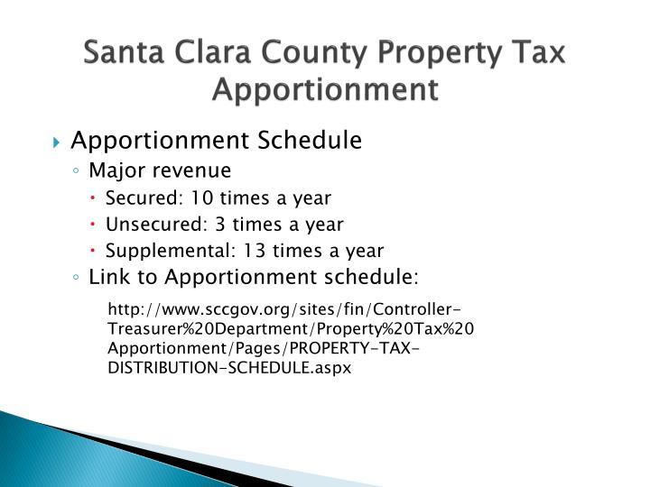 Santa Clara County Property Transfer Tax