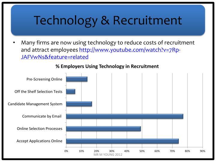 Technology & Recruitment