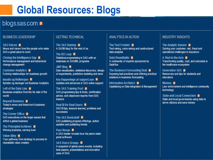 Global Resources: Blogs
