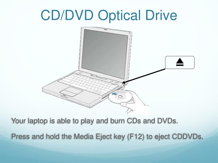 CD/DVD Optical Drive