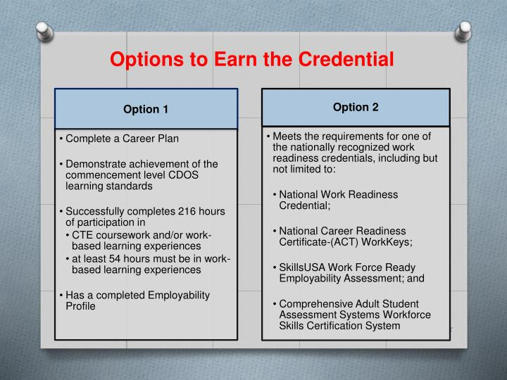 Options to Earn the Credential