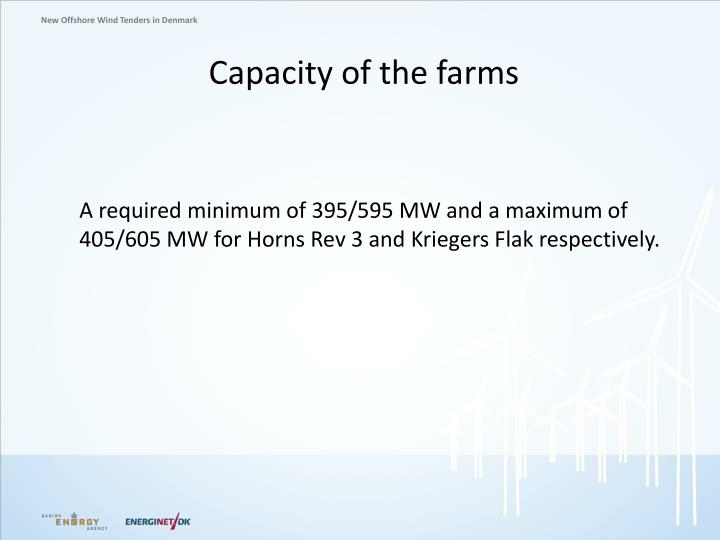 Capacity of the farms