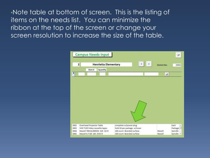 Note table at bottom of screen.  This is the listing of items on the needs list.  You can minimize the ribbon at the top of the screen or change your screen resolution to increase the size of the table.