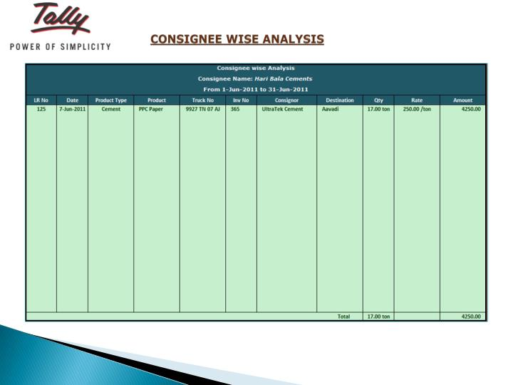 CONSIGNEE WISE ANALYSIS