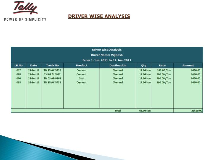 DRIVER WISE ANALYSIS