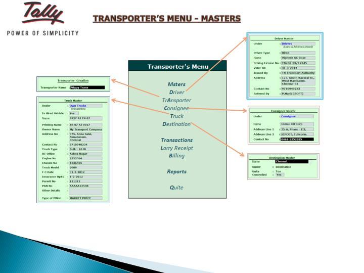 TRANSPORTER'S MENU - MASTERS