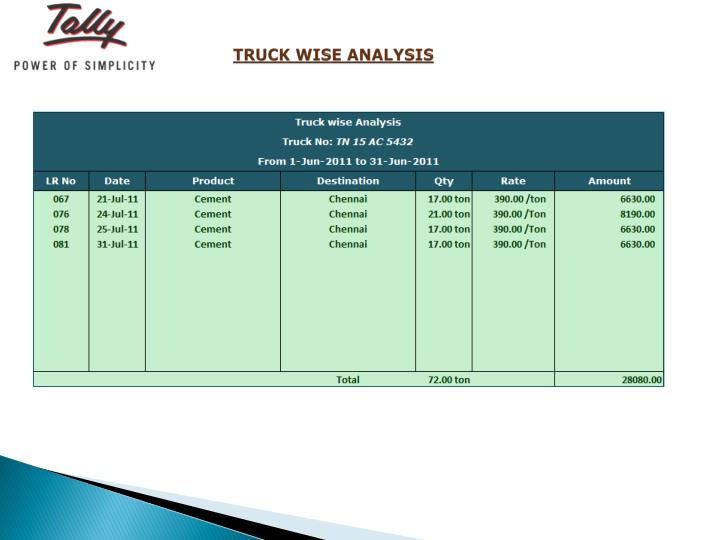 TRUCK WISE ANALYSIS