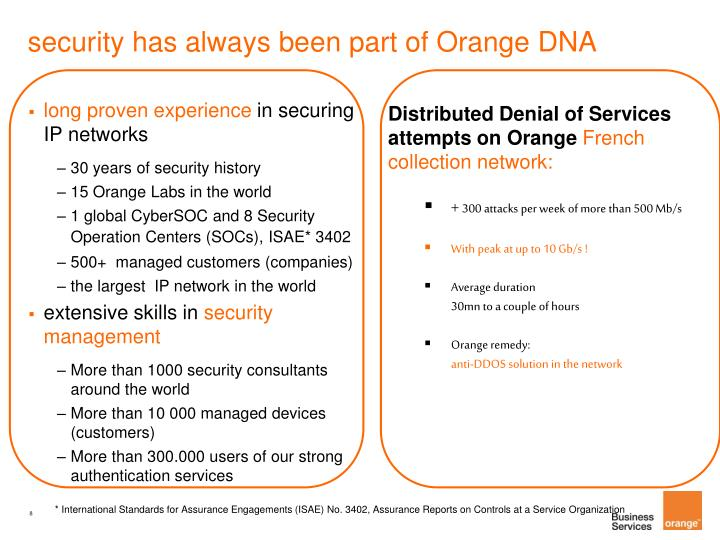 security has always been part of Orange DNA