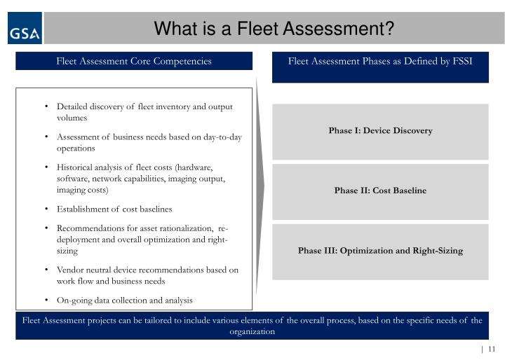 What is a Fleet Assessment?