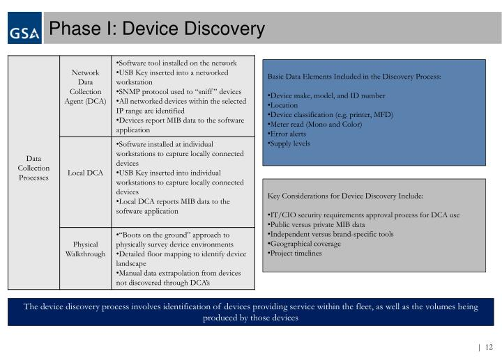 Phase I: Device Discovery
