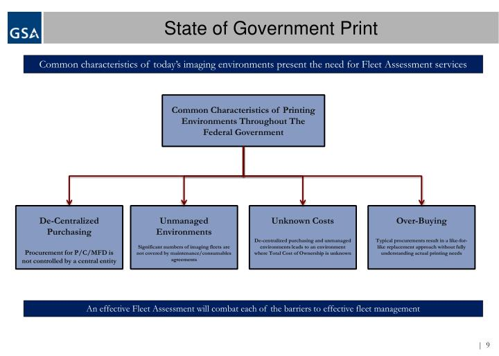 State of Government Print