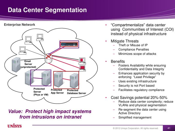 Data Center Segmentation