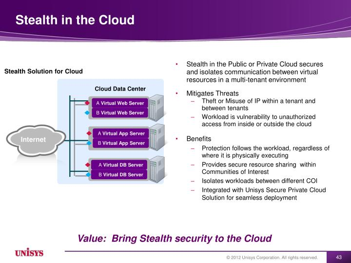 Stealth in the Cloud