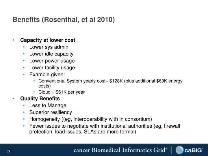 Benefits (Rosenthal, et al 2010)