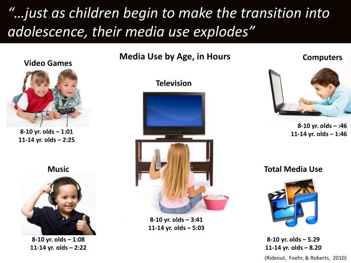 """""""…just as children begin to make the transition into adolescence, their media use explodes"""""""