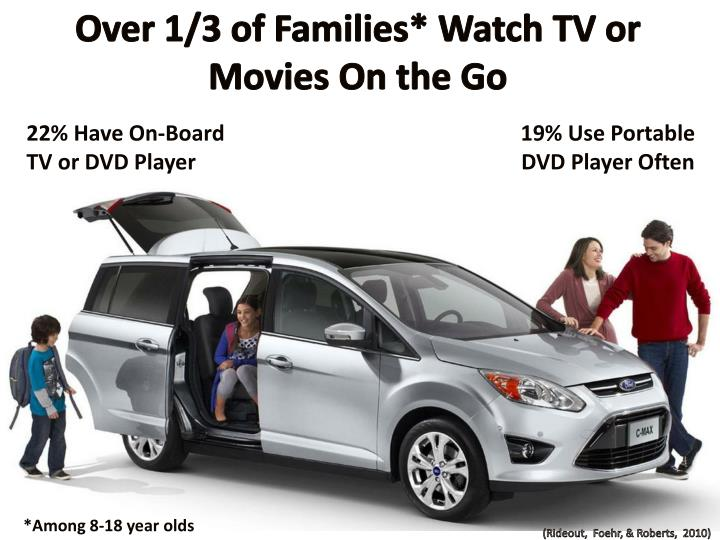 Over 1/3 of Families* Watch TV or