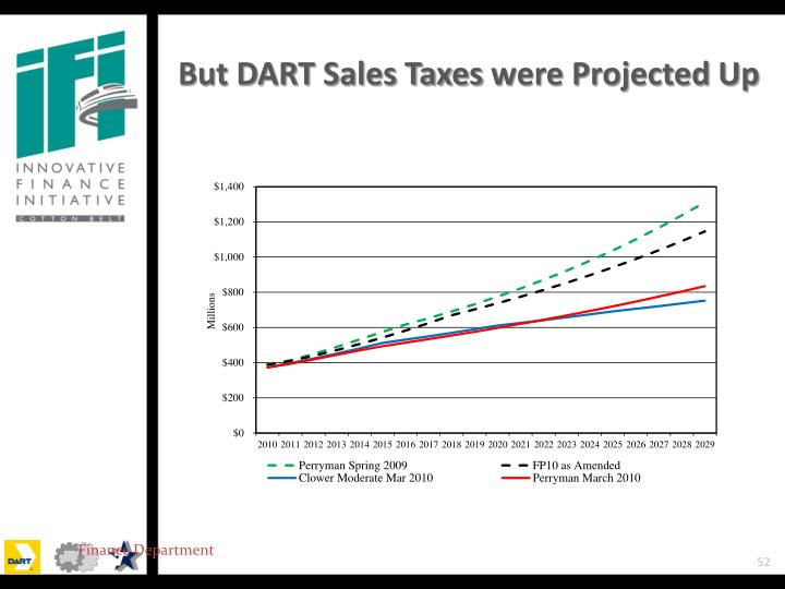 But DART Sales Taxes