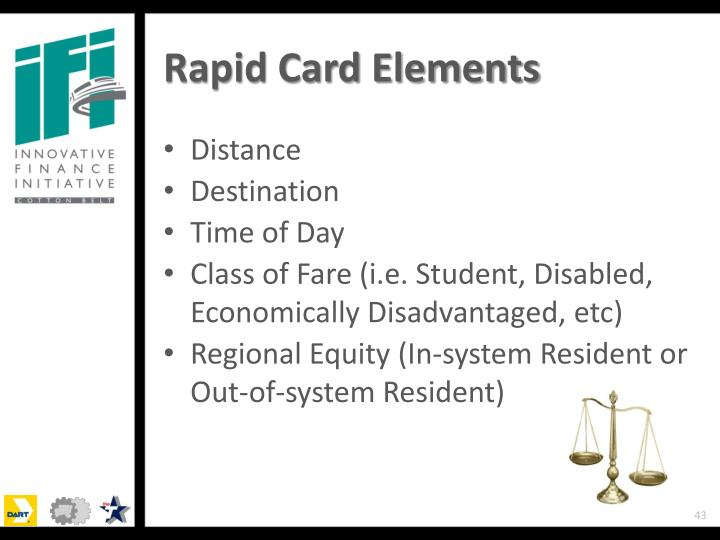 Rapid Card Elements