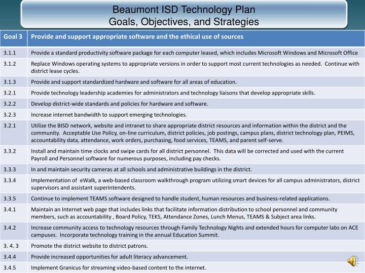 Beaumont ISD Technology Plan