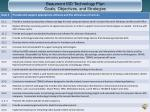 beaumont isd technology plan goals objectives and strategies2