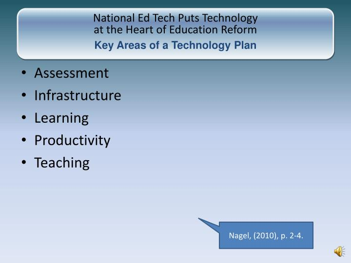 National Ed Tech Puts Technology
