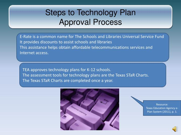 Steps to Technology Plan