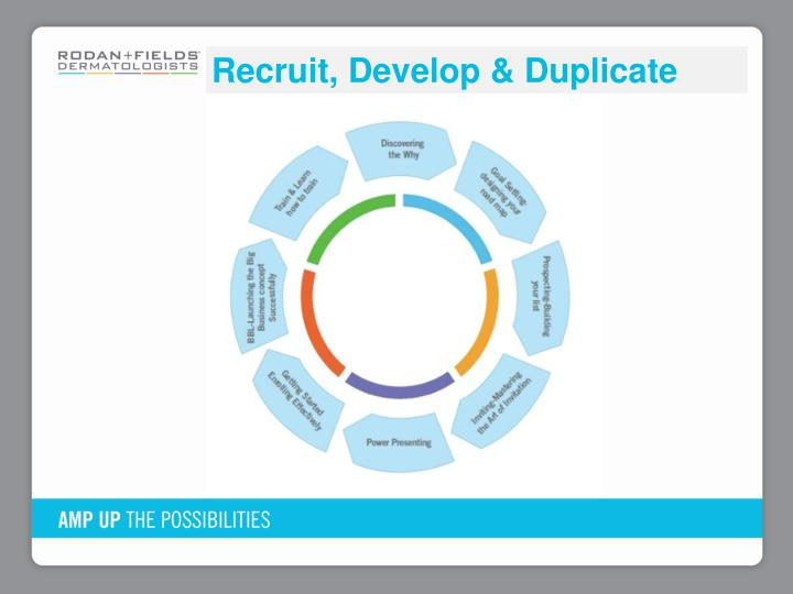 Recruit, Develop & Duplicate