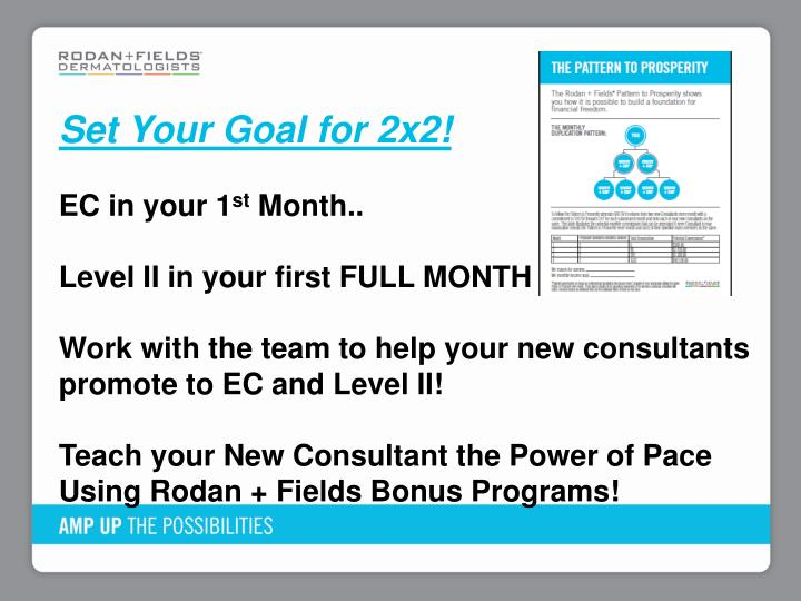 Set Your Goal for 2x2!