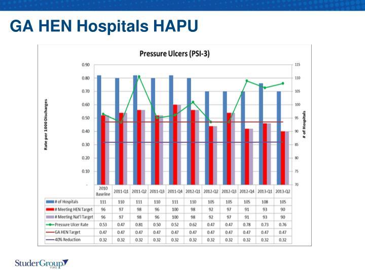 GA HEN Hospitals HAPU