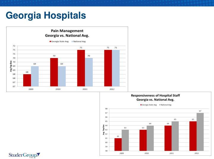 Georgia Hospitals