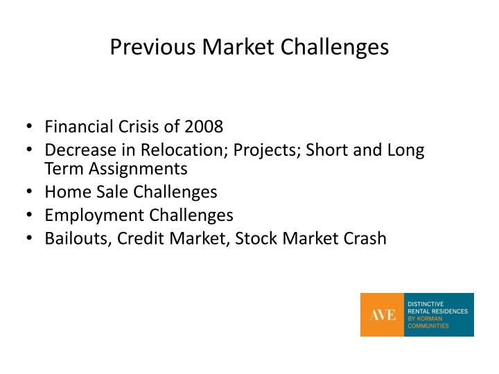 Previous Market Challenges