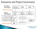 enterprise and project governance1