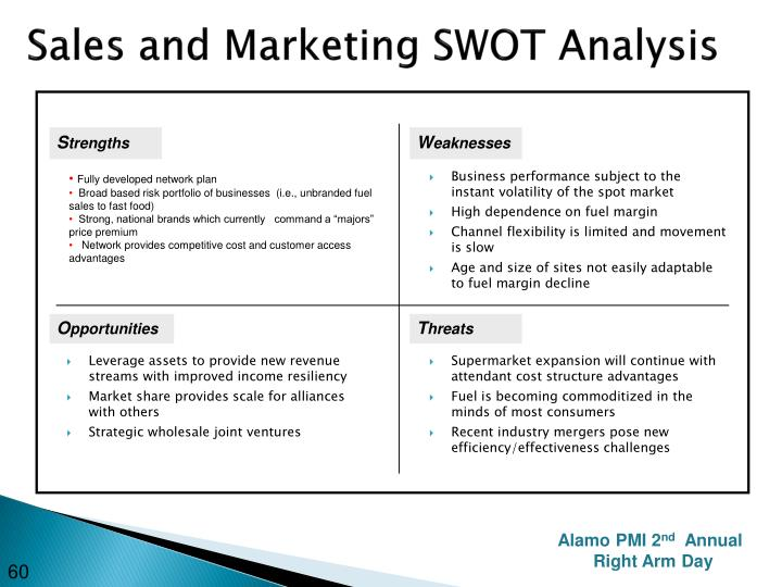 Sales and Marketing SWOT Analysis