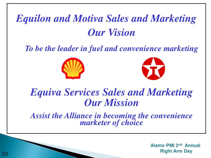 Equilon and Motiva Sales and Marketing