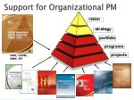 support for organizational pm2