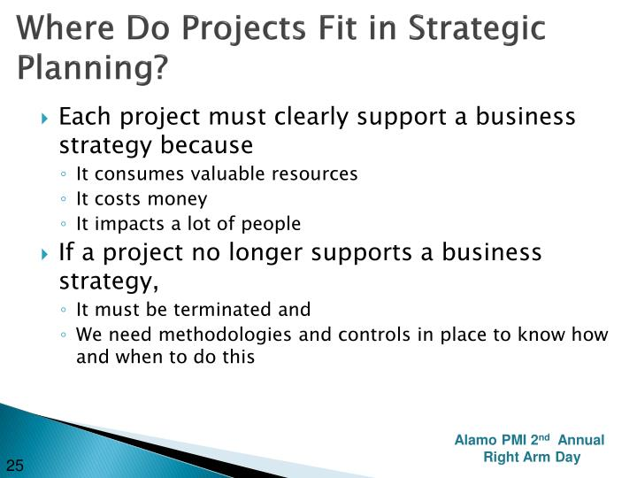 Where Do Projects Fit in Strategic Planning?