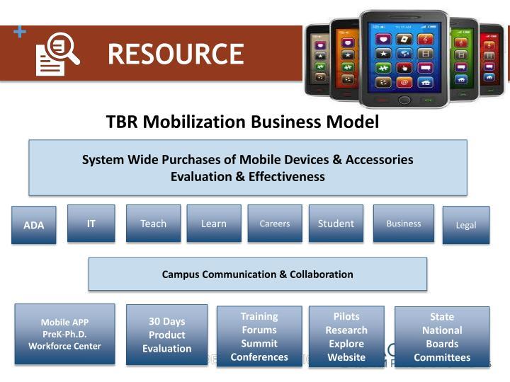 TBR Mobilization Business Model